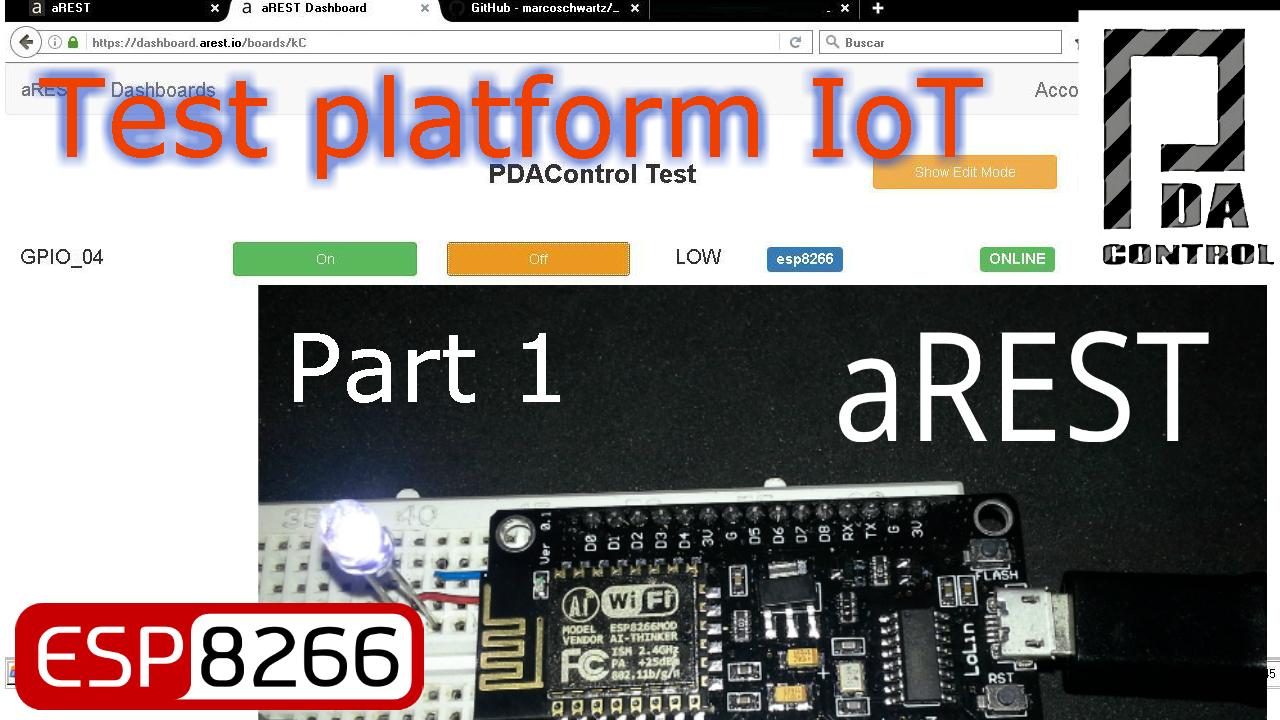 Introduccion Plataforma IoT aREST.io