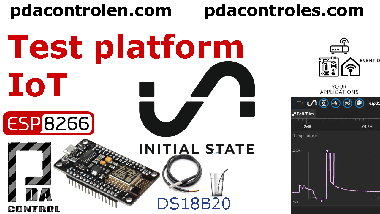 Introduccion Plataforma InitalState & ESP8266